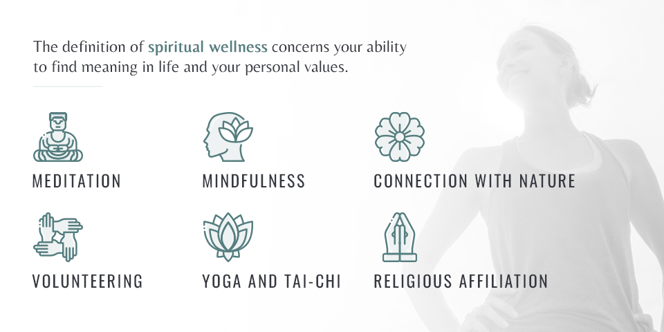 what is spiritual wellness