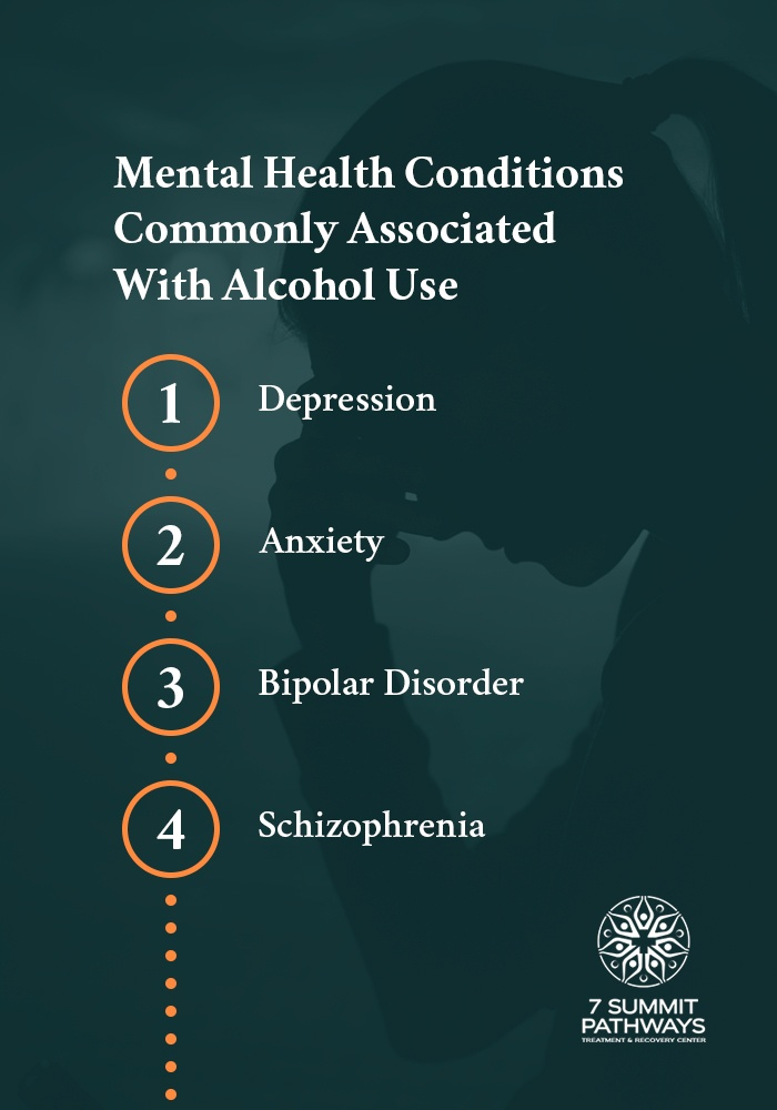 mental health conditions associated with alcohol use
