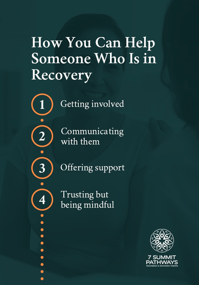 how to help someone in recovery